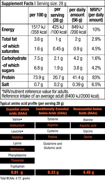 BioTechUSA: 100% PURE WHEY (2270 гр)