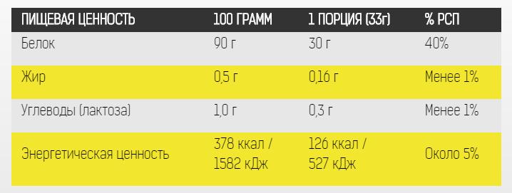 BinaSport: Isowhey Protein (1300 гр)